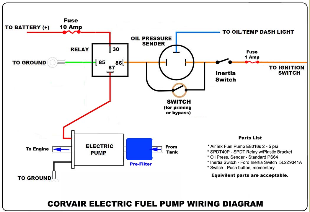 electric fuel pump wiring diagram. Black Bedroom Furniture Sets. Home Design Ideas