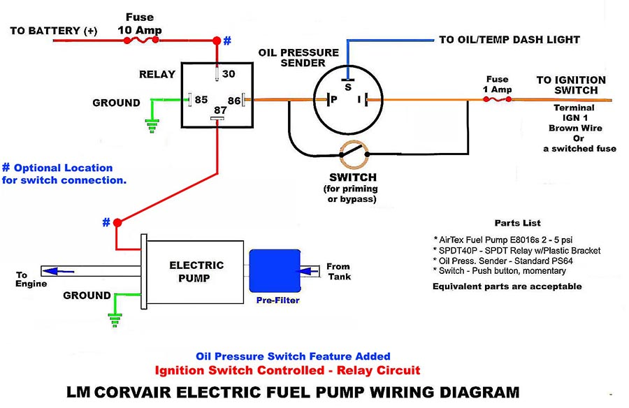 Electric Fuel Pump Circuits with a Relay - Wiring Diagrams