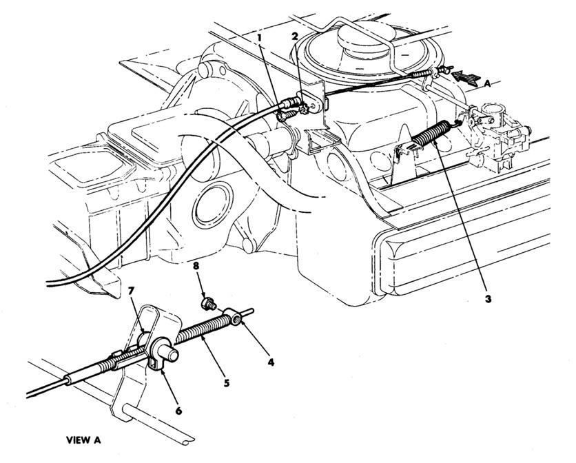 FC Powerglide accelerator linkage