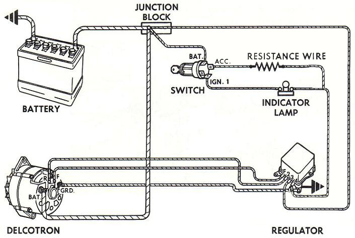 wiring diagram for early corvair conversion from generatoir to alternator. Black Bedroom Furniture Sets. Home Design Ideas