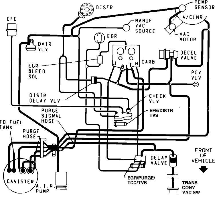 350 vacuum line diagram turbo Diesel Vacuum