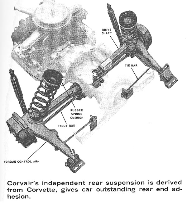 corvair engine diagram volkswagen engine diagram wiring