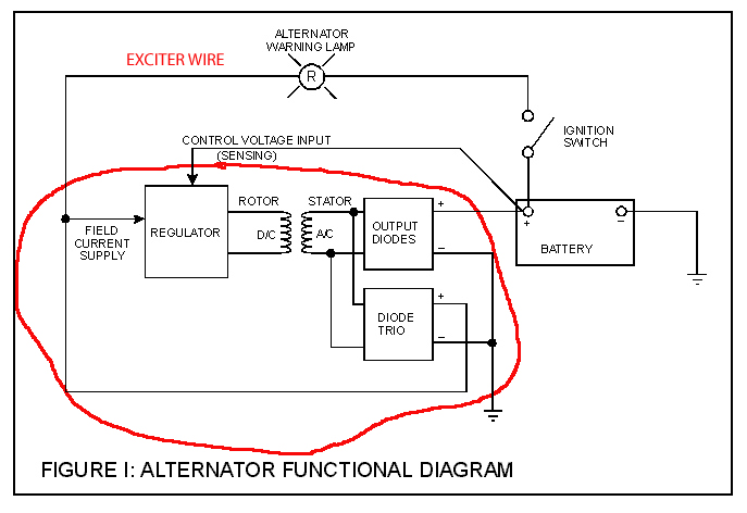 single wire alternator wiring diagram sandropainting com wiring diagram internal regulator alternator home