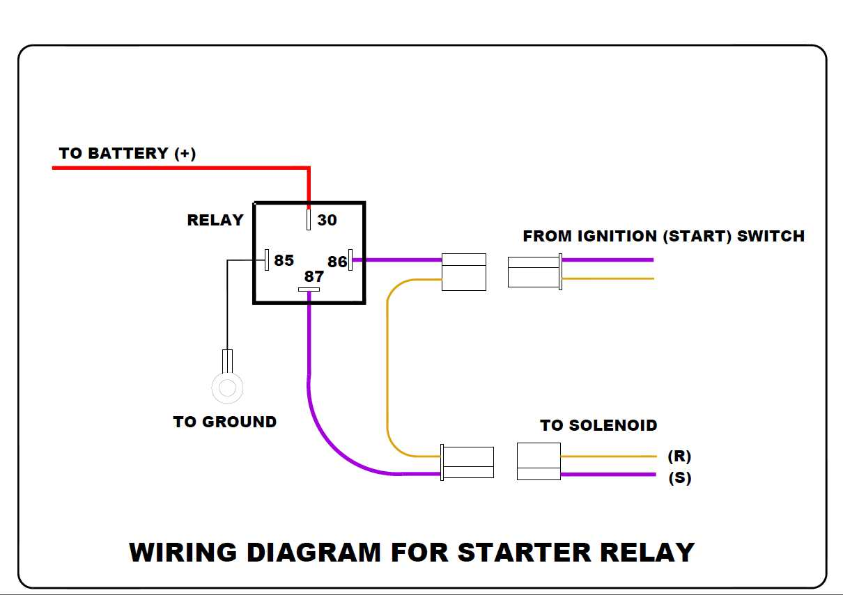 wire diagram for relay new wiriing diagrams for fuelpumps and starter solenoids ... wiring for relay