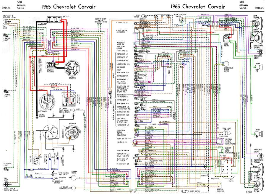 68 corvair wiring diagram 65 corvair wiring diagram